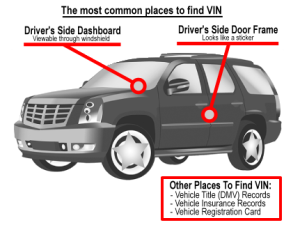 Vehicle Vin Number >> Start With The Free Vin Search Before You Buy That Used Car